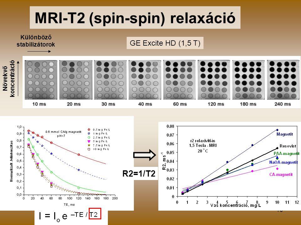 10 Növekvő koncentráció MRI-T2 (spin-spin) relaxáció Különböző stabilizátorok R2=1/T2 GE Excite HD (1,5 T)