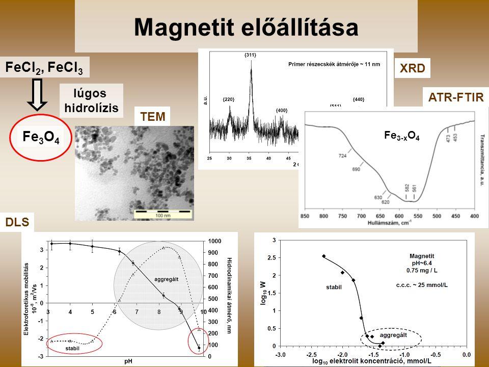 5 Magnetit előállítása FeCl 2, FeCl 3 lúgos hidrolízis Fe 3 O 4 Fe 3-x O 4 TEM XRD DLS ATR-FTIR