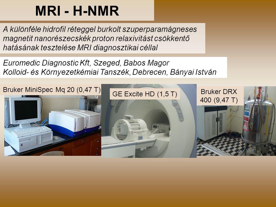 A különféle hidrofil réteggel burkolt szuperparamágneses magnetit nanorészecskék proton relaxivitást csökkentő hatásának tesztelése MRI diagnosztikai céllal MRI - H-NMR Bruker MiniSpec Mq 20 (0,47 T) Bruker DRX 400 (9,47 T) GE Excite HD (1,5 T) Euromedic Diagnostic Kft, Szeged, Babos Magor Kolloid- és Környezetkémiai Tanszék, Debrecen, Bányai István