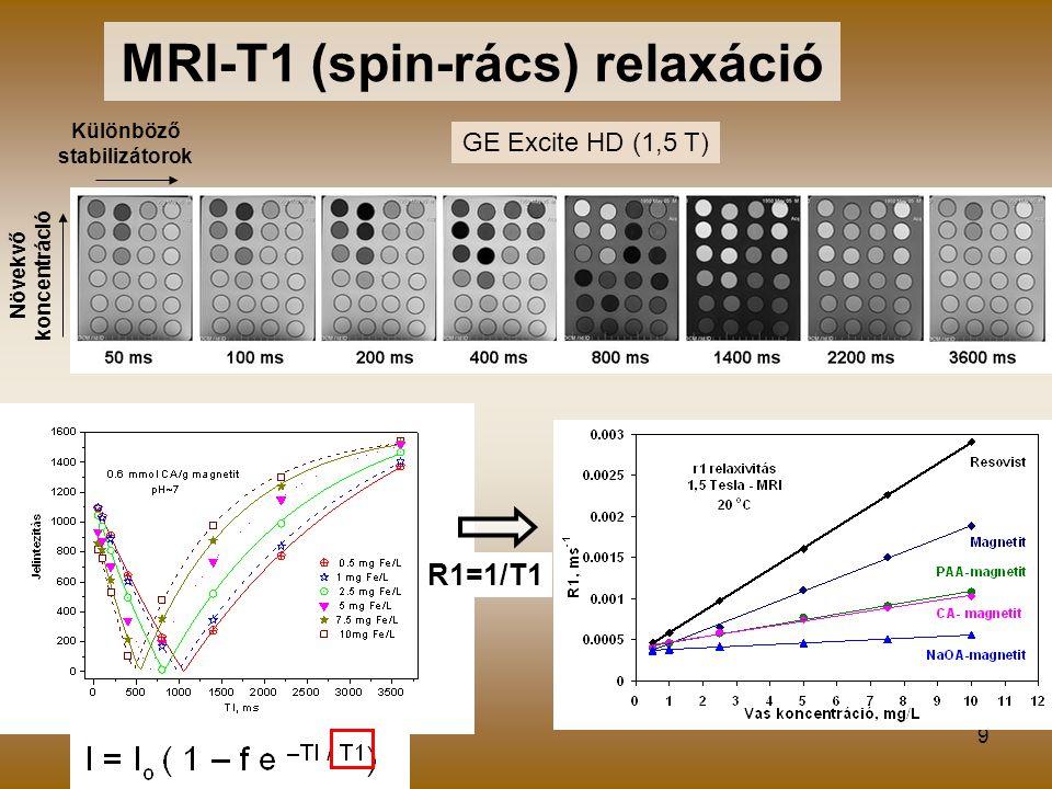 9 Növekvő koncentráció MRI-T1 (spin-rács) relaxáció Különböző stabilizátorok R1=1/T1 GE Excite HD (1,5 T)