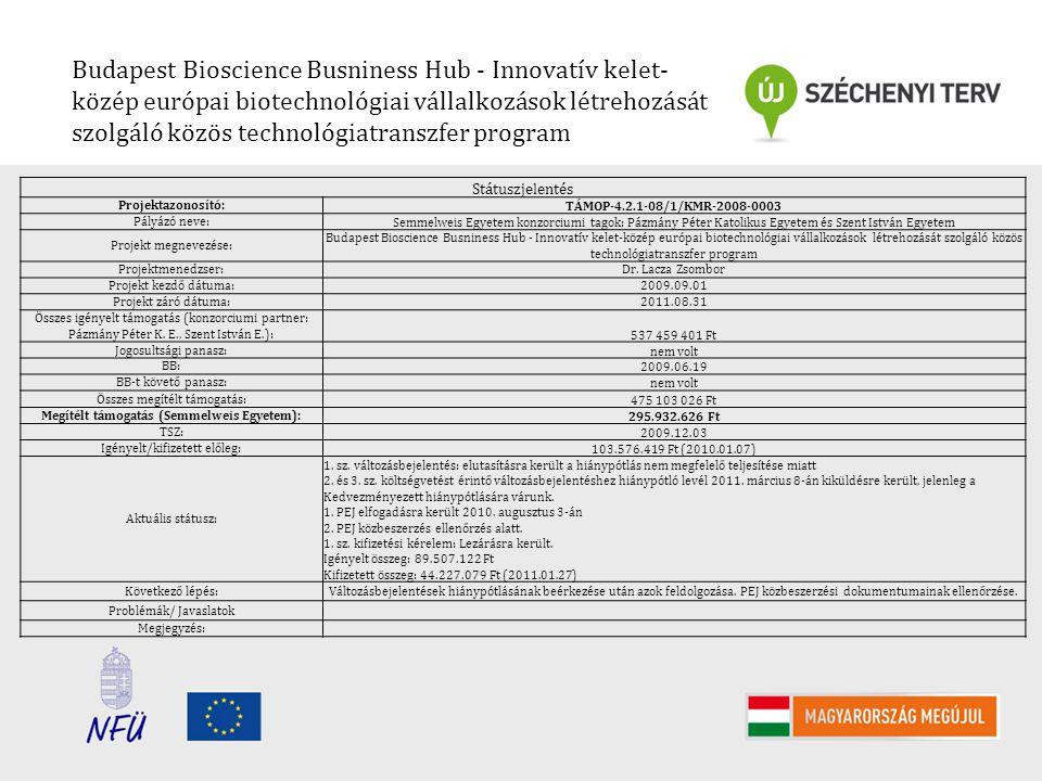 Budapest Bioscience Busniness Hub - Innovatív kelet- közép európai biotechnológiai vállalkozások létrehozását szolgáló közös technológiatranszfer program Státuszjelentés Projektazonosító: TÁMOP-4.2.1-08/1/KMR-2008-0003 Pályázó neve: Semmelweis Egyetem konzorciumi tagok: Pázmány Péter Katolikus Egyetem és Szent István Egyetem Projekt megnevezése: Budapest Bioscience Busniness Hub - Innovatív kelet-közép európai biotechnológiai vállalkozások létrehozását szolgáló közös technológiatranszfer program Projektmenedzser:Dr.
