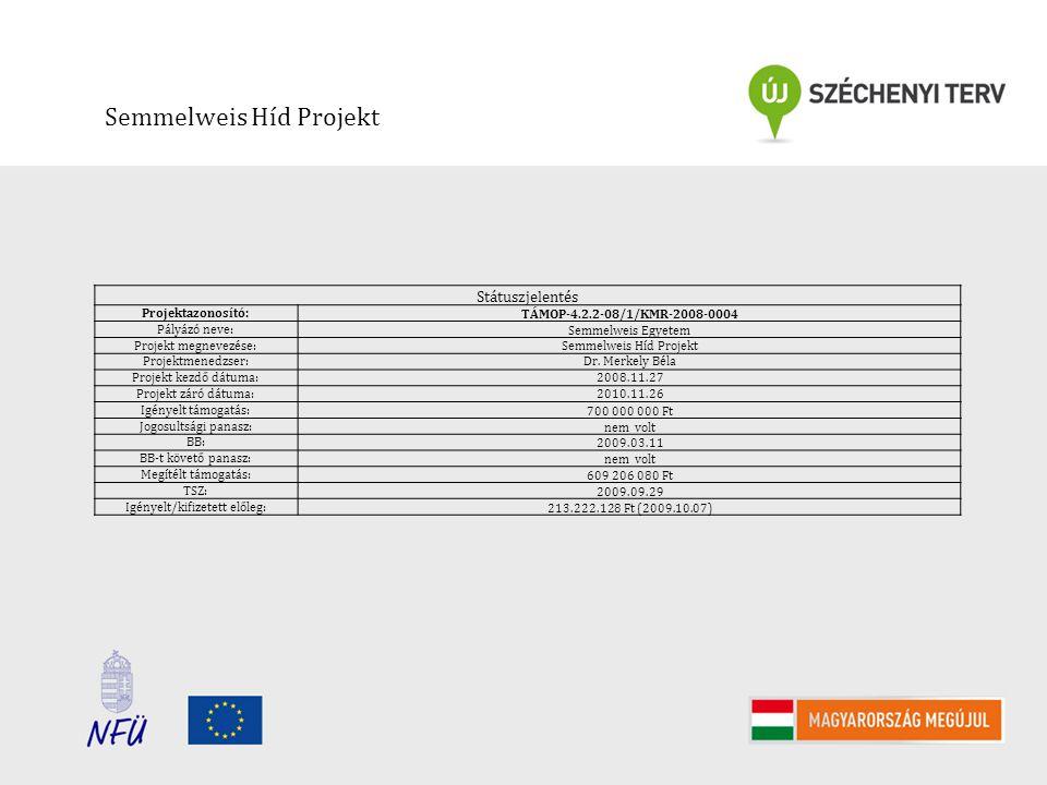 Semmelweis Híd Projekt Státuszjelentés Projektazonosító: TÁMOP-4.2.2-08/1/KMR-2008-0004 Pályázó neve: Semmelweis Egyetem Projekt megnevezése:Semmelweis Híd Projekt Projektmenedzser:Dr.