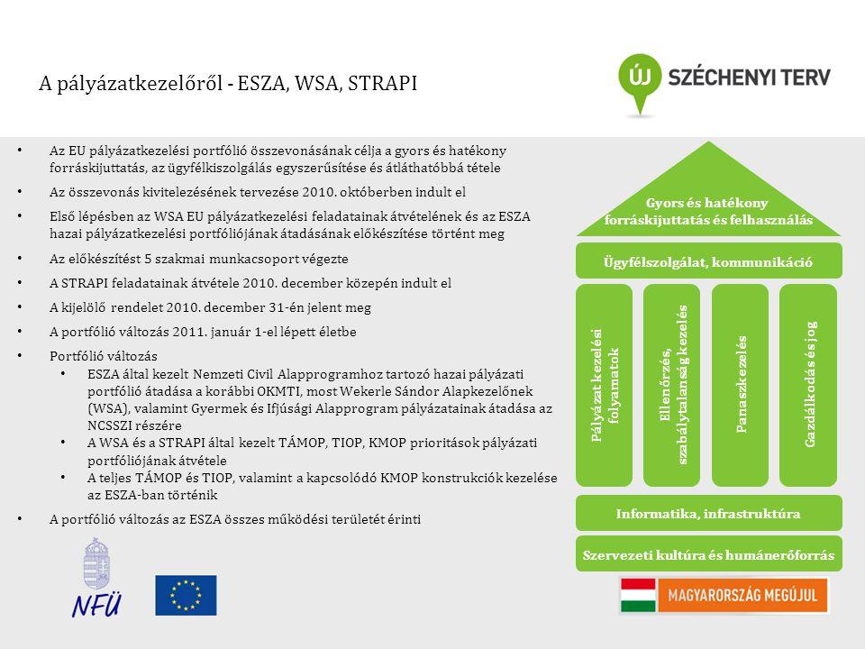 A pályázatkezelőről - ESZA, WSA, STRAPI Az EU pályázatkezelési portfólió összevonásának célja a gyors és hatékony forráskijuttatás, az ügyfélkiszolgálás egyszerűsítése és átláthatóbbá tétele Az összevonás kivitelezésének tervezése 2010.
