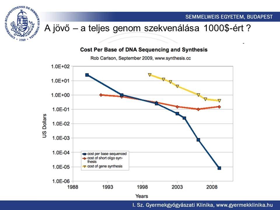 A jövő – a teljes genom szekvenálása 1000$-ért ?