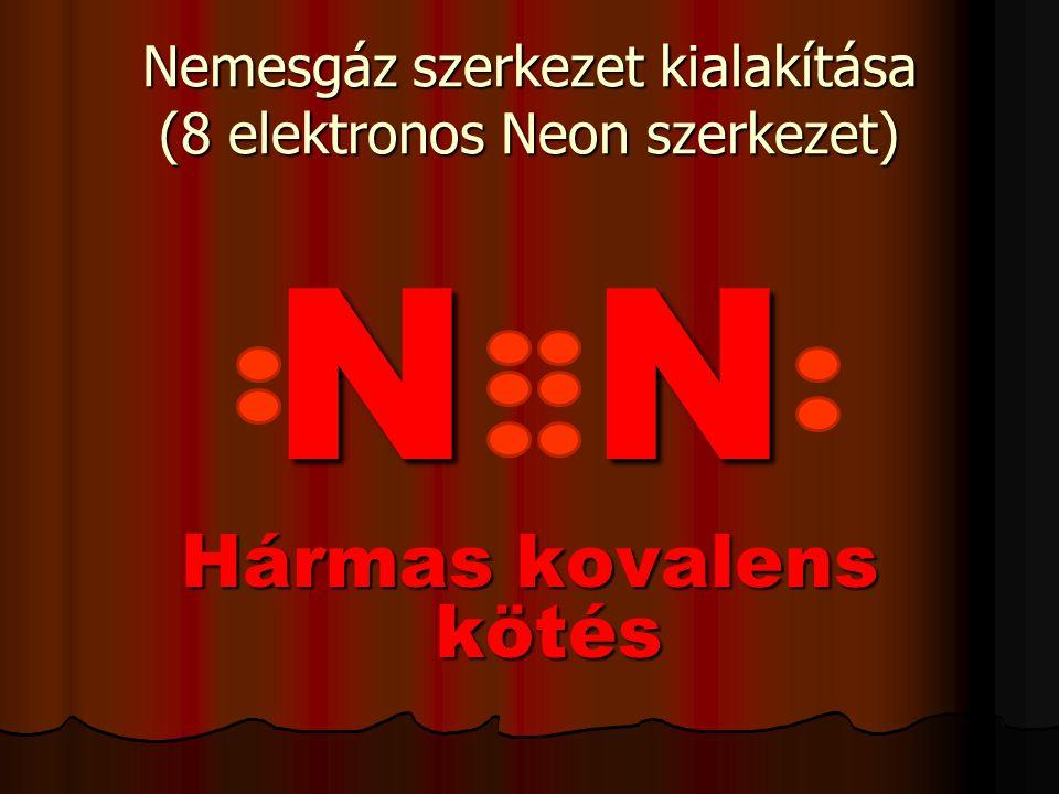 Nemesgáz szerkezet kialakítása (8 elektronos Neon szerkezet) NNNNNNNN Hármas kovalens kötés