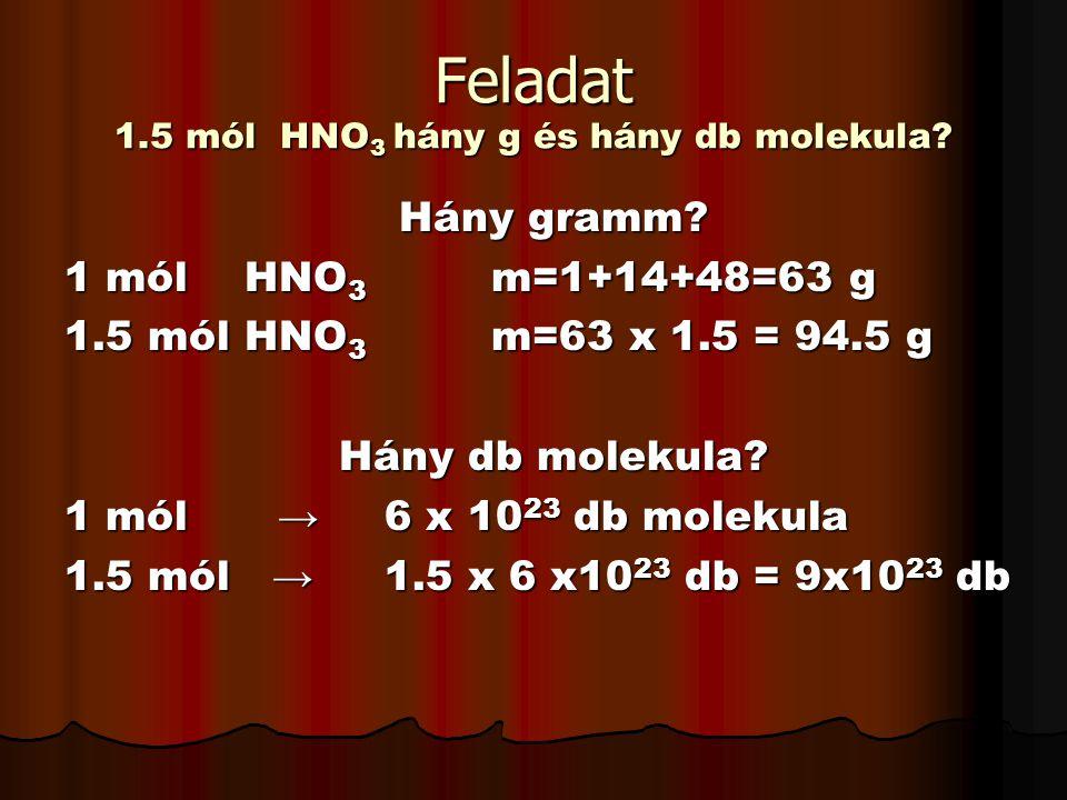 Feladat 1.5 mól HNO3 hány g és hány db molekula? Hány gramm? 1 mól HNO 3 m=1+14+48=63 g 1.5 mól HNO 3 m=63 x 1.5 = 94.5 g Hány db molekula? 1 mól → 6