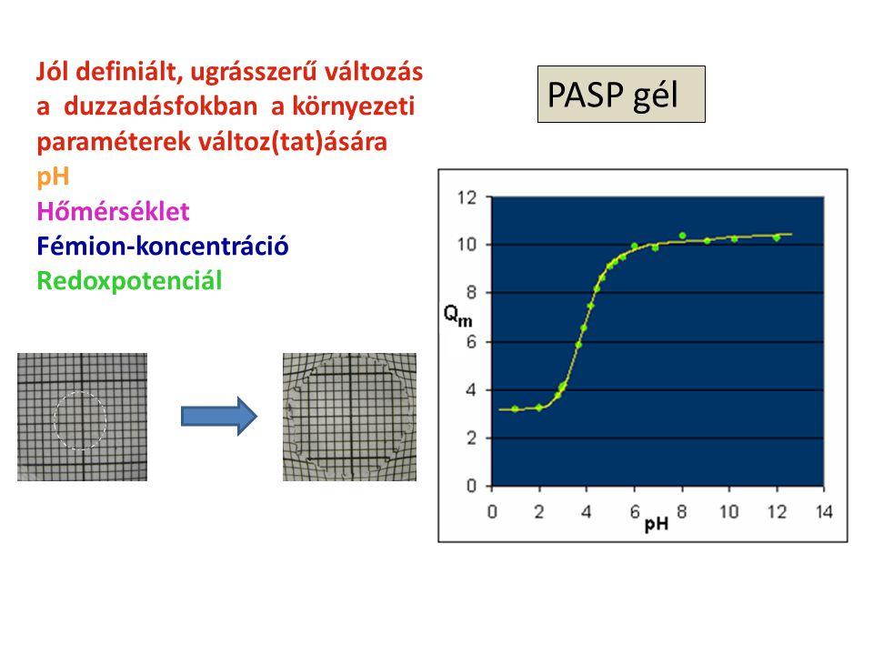 Jól definiált, ugrásszerű változás a duzzadásfokban a környezeti paraméterek változ(tat)ására pH Hőmérséklet Fémion-koncentráció Redoxpotenciál PASP g