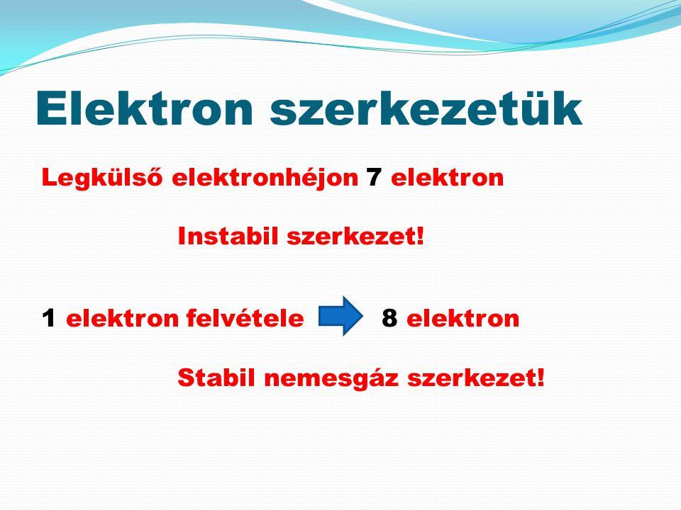 Elektron szerkezetük Legkülső elektronhéjon 7 elektron Instabil szerkezet! 1 elektron felvétele8 elektron Stabil nemesgáz szerkezet!