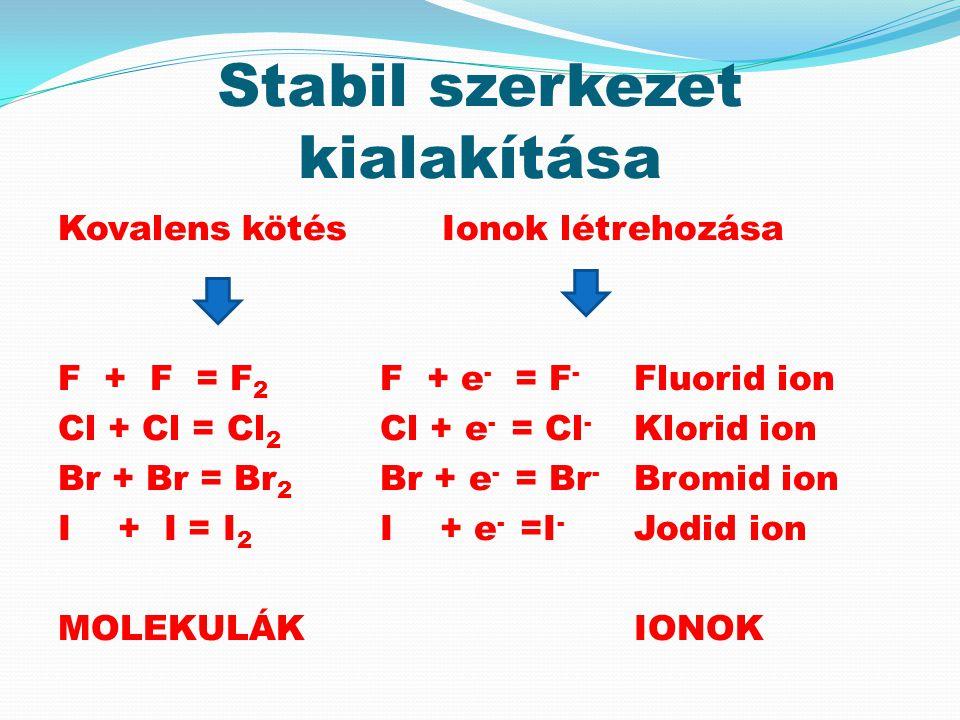Stabil szerkezet kialakítása Kovalens kötés Ionok létrehozása F + F = F 2 F + e - = F - Fluorid ion Cl + Cl = Cl 2 Cl + e - = Cl - Klorid ion Br + Br