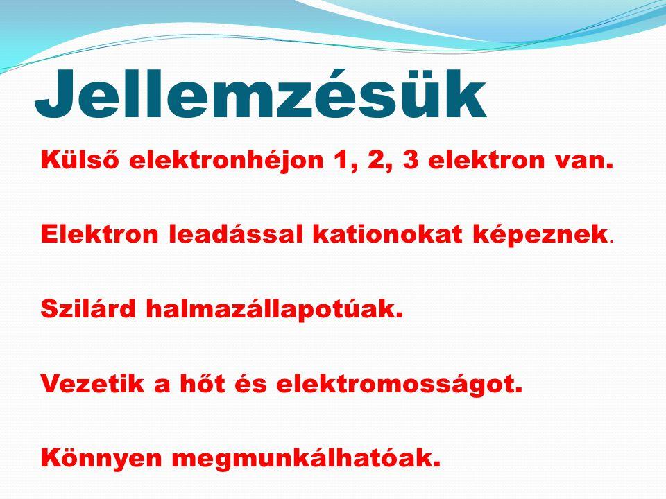 Jellemzésük Külső elektronhéjon 1, 2, 3 elektron van. Elektron leadással kationokat képeznek. Szilárd halmazállapotúak. Vezetik a hőt és elektromosság