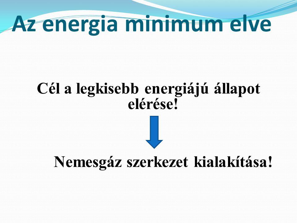Az energia minimum elve Cél a legkisebb energiájú állapot elérése! Nemesgáz szerkezet kialakítása!