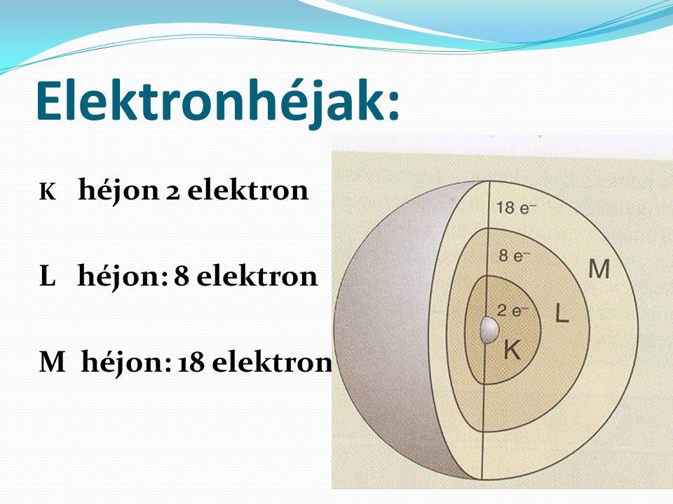 Elektronhéjak: K héjon 2 elektron L héjon: 8 elektron M héjon: 18 elektron