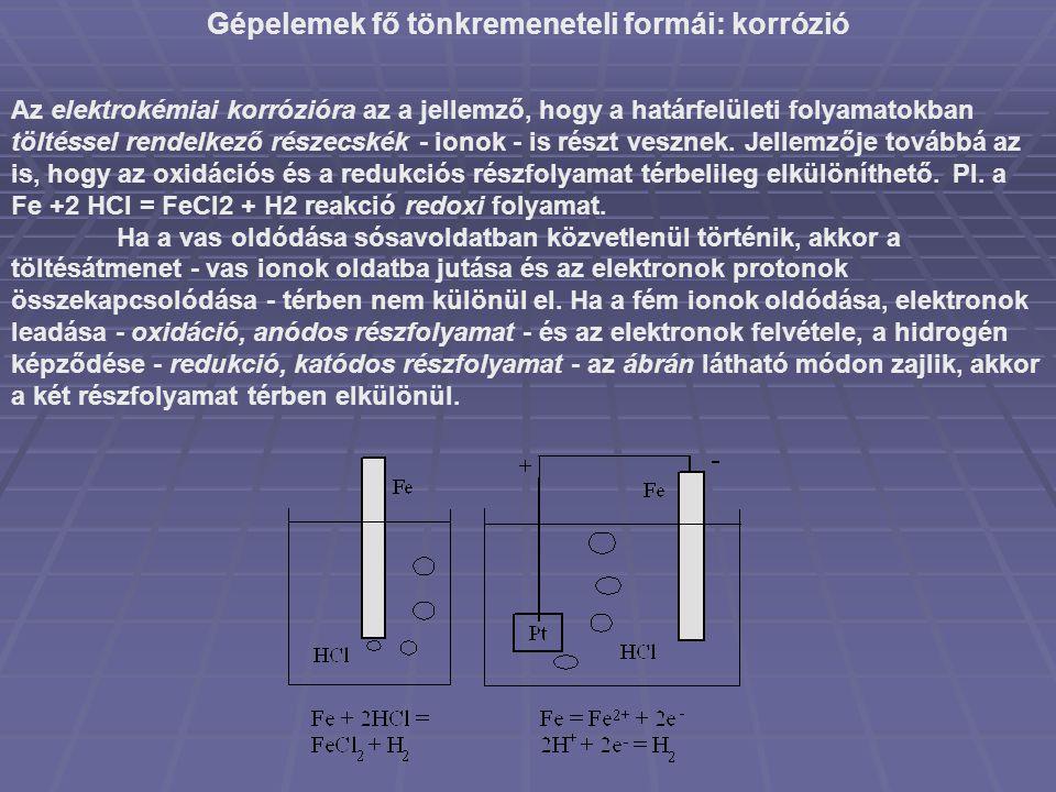 Gépelemek fő tönkremeneteli formái: korrózió Az elektrokémiai korrózióra az a jellemző, hogy a határfelületi folyamatokban töltéssel rendelkező részecskék - ionok - is részt vesznek.