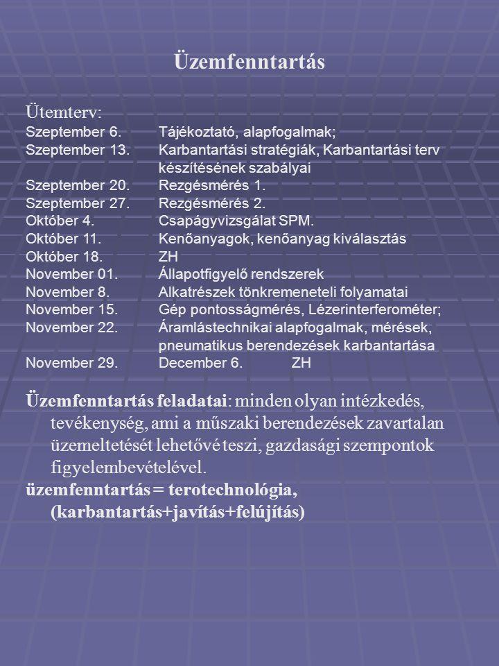 Üzemfenntartás Ütemterv: Szeptember 6.Tájékoztató, alapfogalmak; Szeptember 13.Karbantartási stratégiák, Karbantartási terv készítésének szabályai Sze