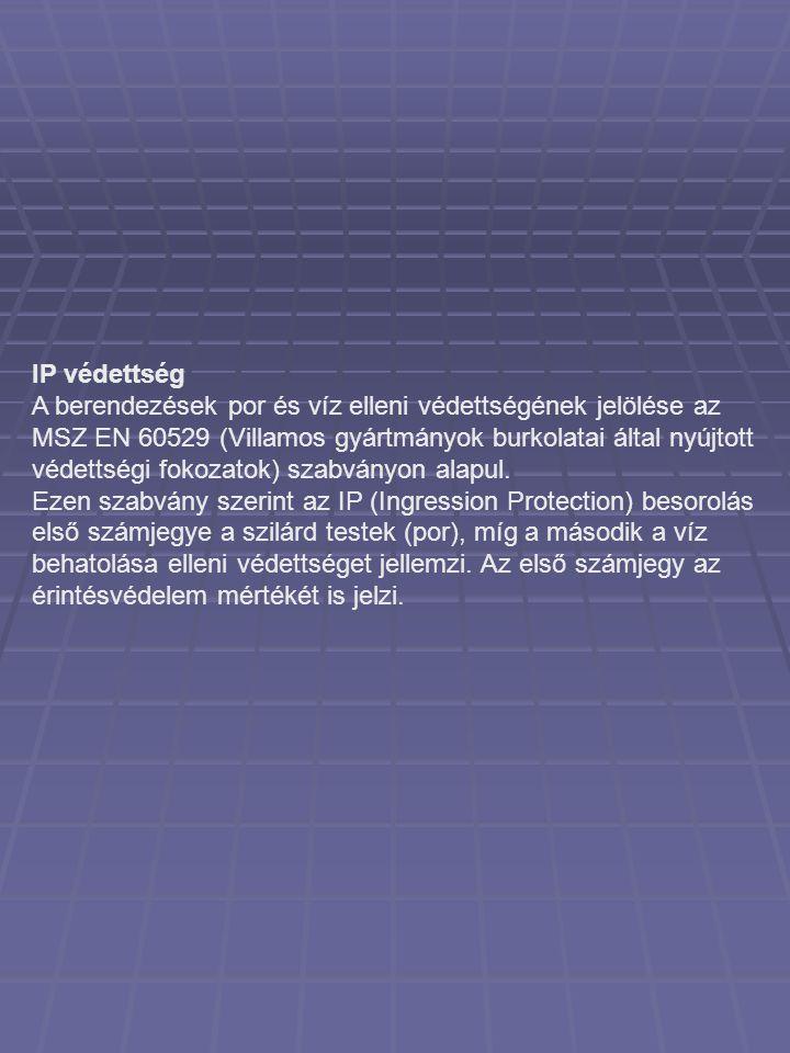 IP védettség A berendezések por és víz elleni védettségének jelölése az MSZ EN 60529 (Villamos gyártmányok burkolatai által nyújtott védettségi fokoza