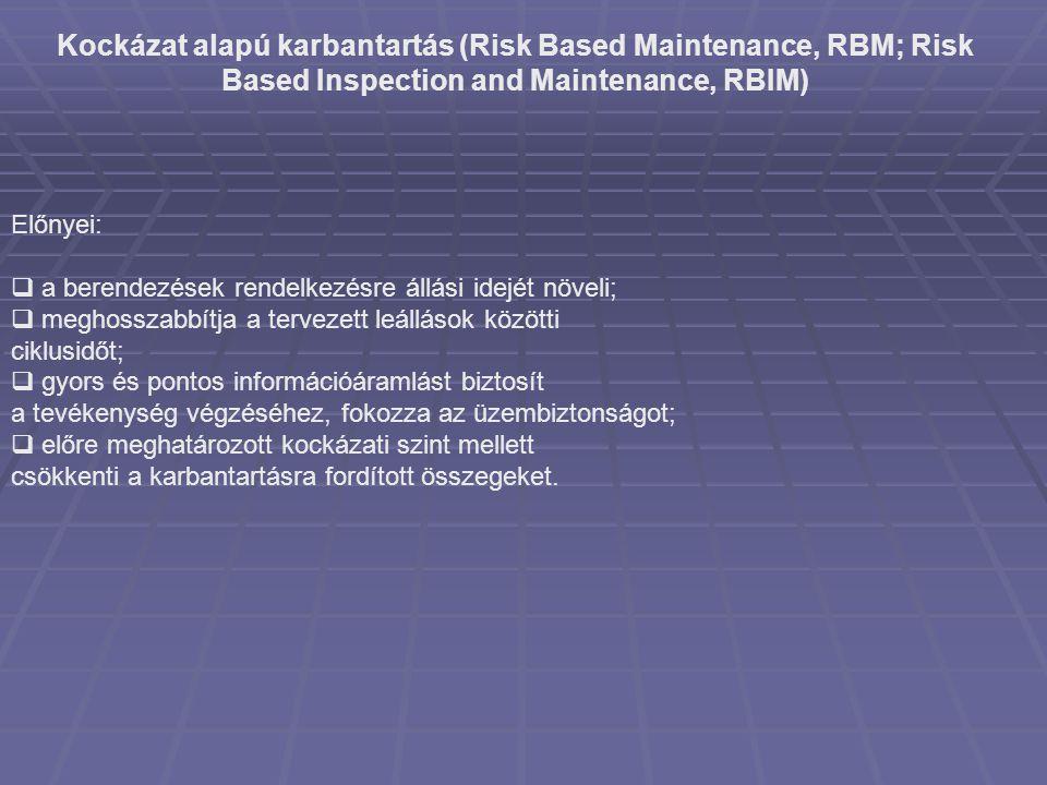 Kockázat alapú karbantartás (Risk Based Maintenance, RBM; Risk Based Inspection and Maintenance, RBIM) Előnyei:  a berendezések rendelkezésre állási