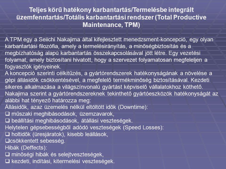 Teljes körű hatékony karbantartás/Termelésbe integrált üzemfenntartás/Totális karbantartási rendszer (Total Productive Maintenance, TPM) A TPM egy a S