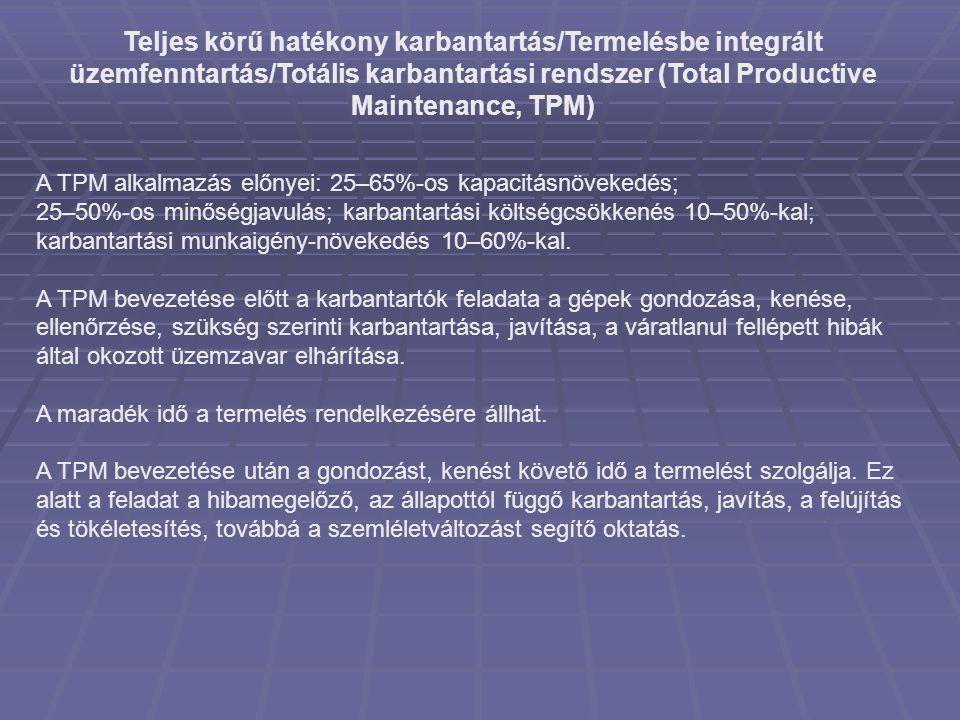 Teljes körű hatékony karbantartás/Termelésbe integrált üzemfenntartás/Totális karbantartási rendszer (Total Productive Maintenance, TPM) A TPM alkalma
