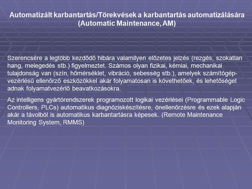 Automatizált karbantartás/Törekvések a karbantartás automatizálására (Automatic Maintenance, AM) Szerencsére a legtöbb kezdődő hibára valamilyen előze