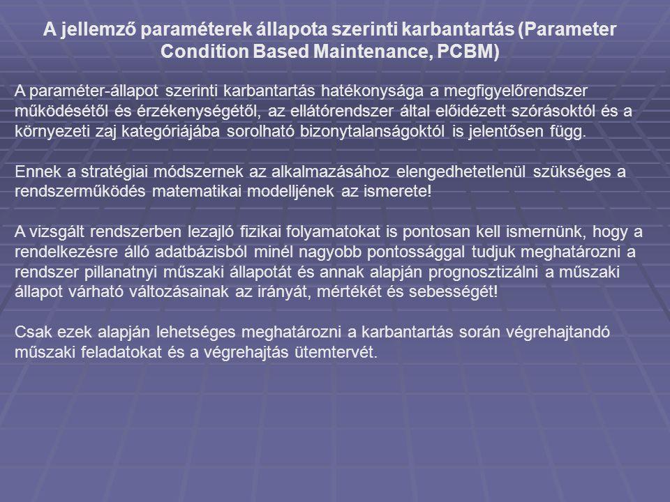 A jellemző paraméterek állapota szerinti karbantartás (Parameter Condition Based Maintenance, PCBM) A paraméter-állapot szerinti karbantartás hatékony