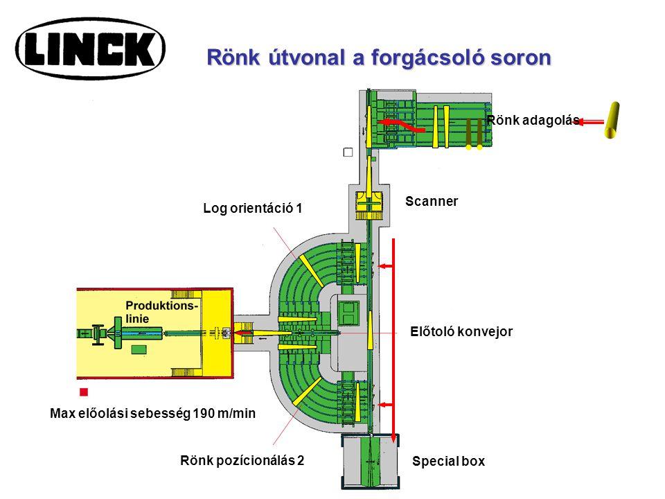 Rönk útvonal a forgácsoló soron Rönk adagolás Scanner Előtoló konvejor Max előolási sebesség 190 m/min Special box Log orientáció 1 Rönk pozícionálás