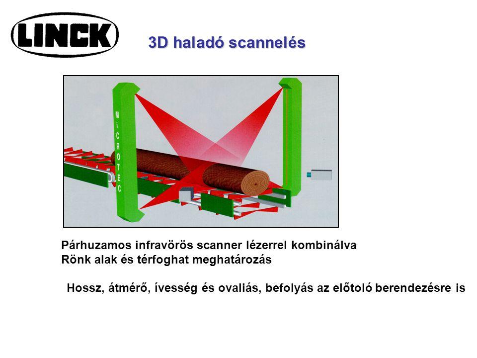 3D haladó scannelés Párhuzamos infravörös scanner lézerrel kombinálva Rönk alak és térfoghat meghatározás Hossz, átmérő, ívesség és ovaliás, befolyás az előtoló berendezésre is