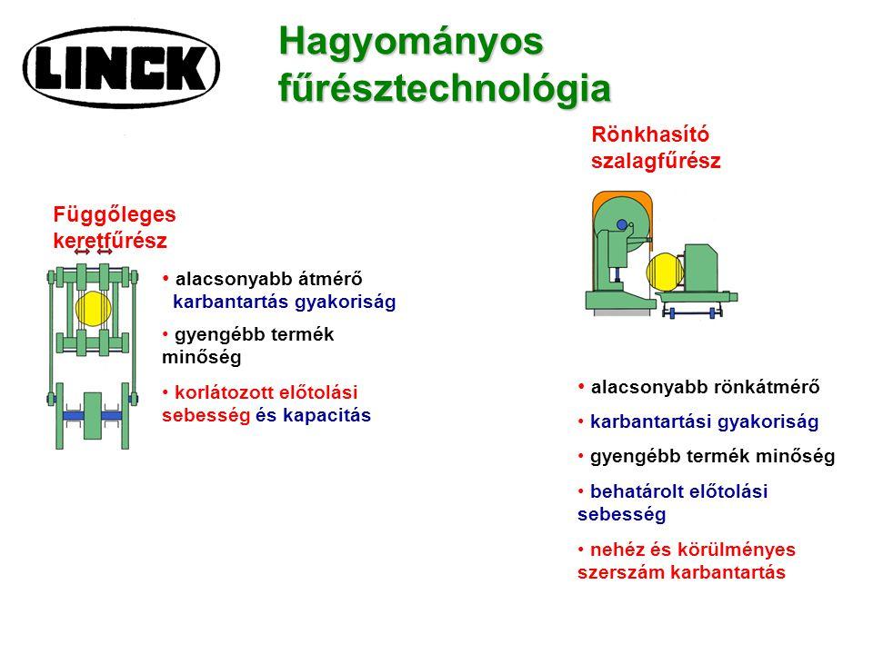 Elektronika, magas vizualitás