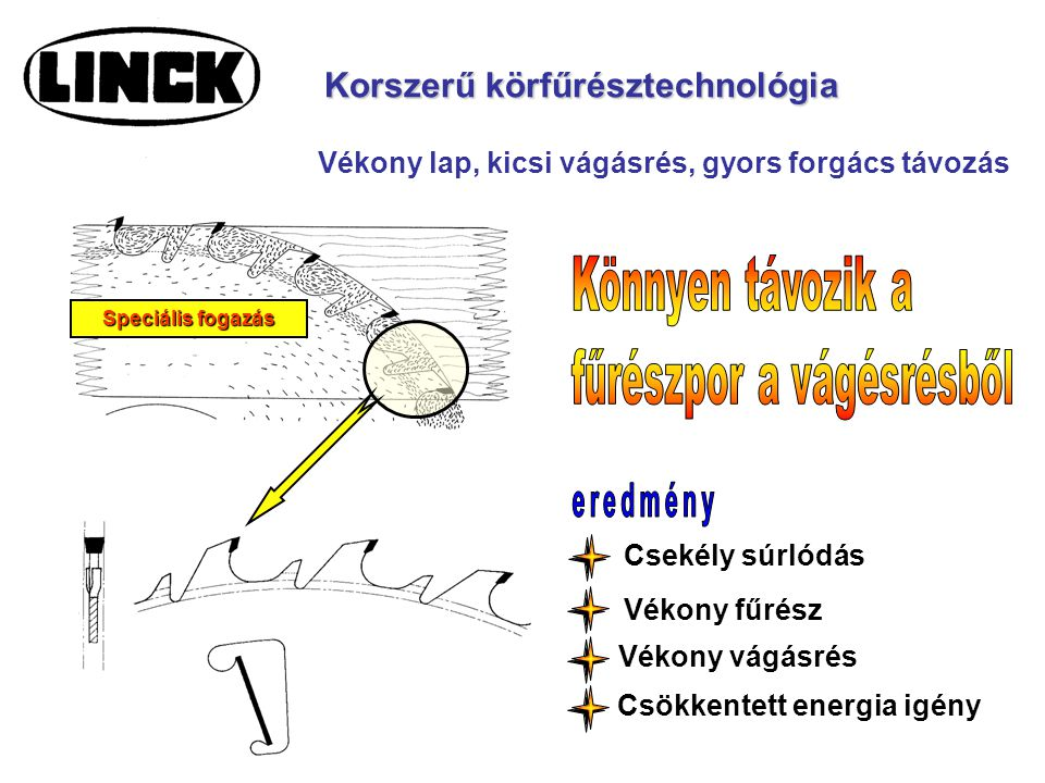 Speciális fogazás Vékony fűrész Vékony vágásrés Csekély súrlódás Csökkentett energia igény Korszerű körfűrésztechnológia Vékony lap, kicsi vágásrés, gyors forgács távozás