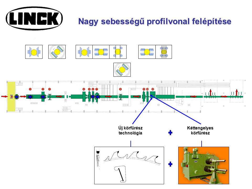 Új körfűrész technológia Kéttengelyes körfűrész Nagy sebességű profilvonal felépítése