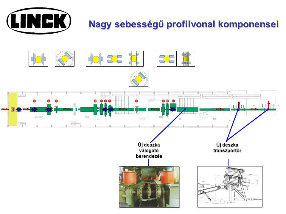 Új deszka válogató berendezés Új deszka transzportőr Nagy sebességű profilvonal komponensei