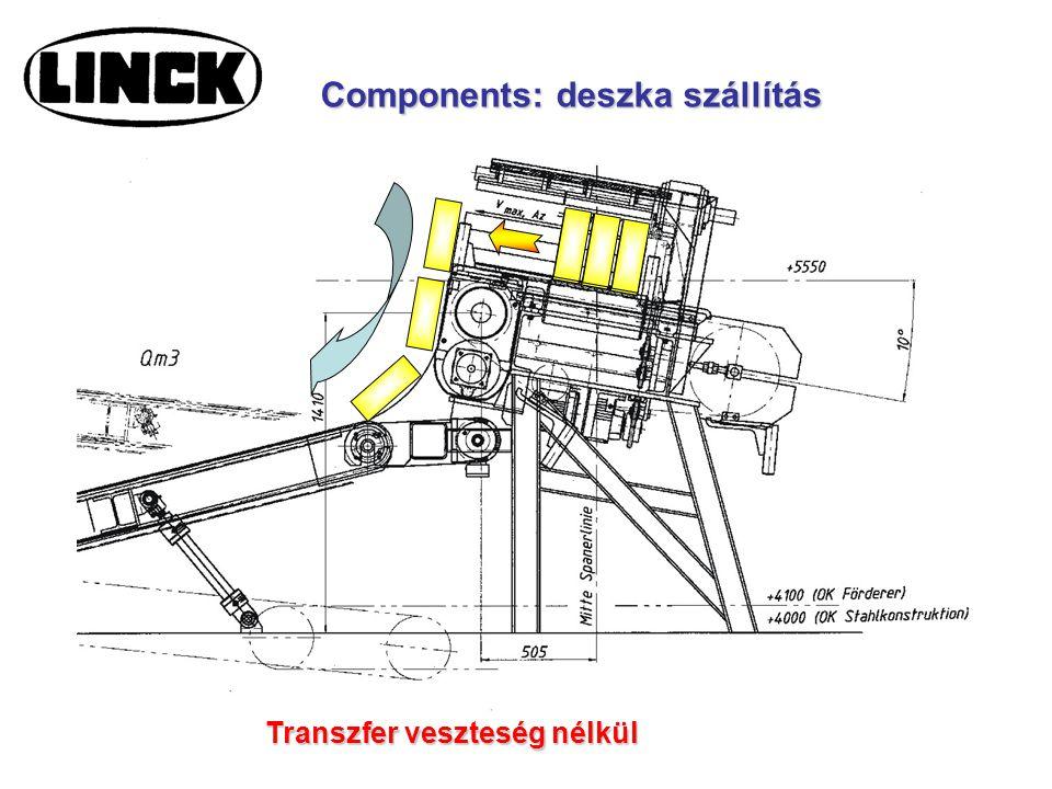Components: deszka szállítás Transzfer veszteség nélkül