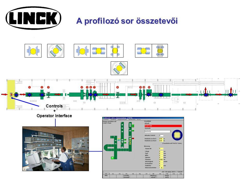 Controls+ Operator Interface A profilozó sor összetevői