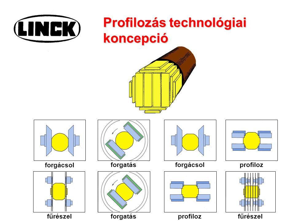 forgácsol forgatásprofilozfűrészel forgácsolprofilozforgatás Profilozás technológiai koncepció