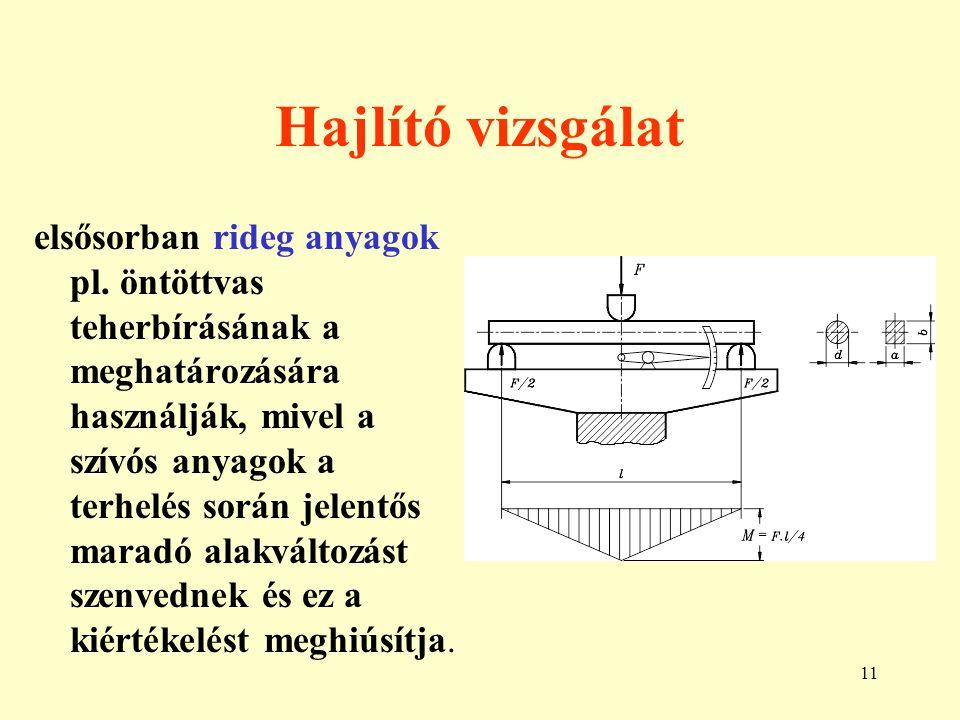 11 Hajlító vizsgálat elsősorban rideg anyagok pl. öntöttvas teherbírásának a meghatározására használják, mivel a szívós anyagok a terhelés során jelen