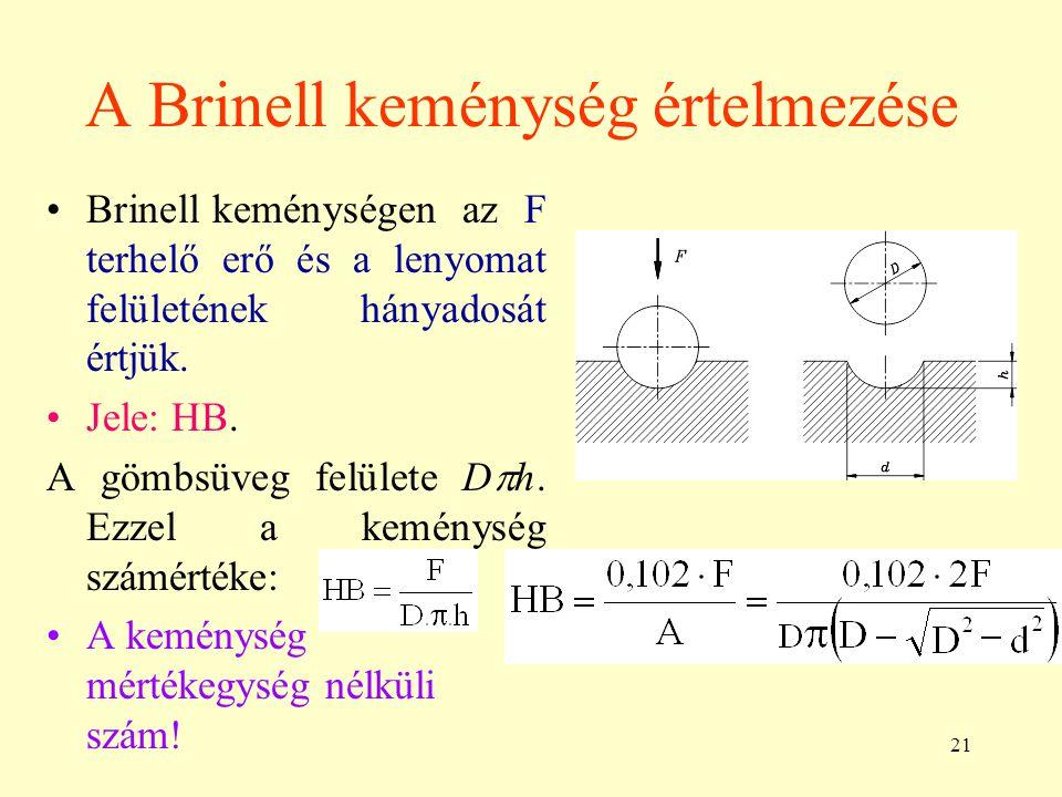 21 A Brinell keménység értelmezése Brinell keménységen az F terhelő erő és a lenyomat felületének hányadosát értjük. Jele: HB. A gömbsüveg felülete D