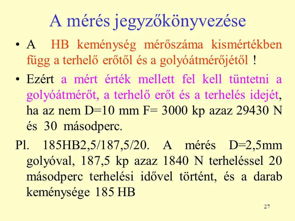 27 A mérés jegyzőkönyvezése A HB keménység mérőszáma kismértékben függ a terhelő erőtől és a golyóátmérőjétől ! Ezért a mért érték mellett fel kell tü