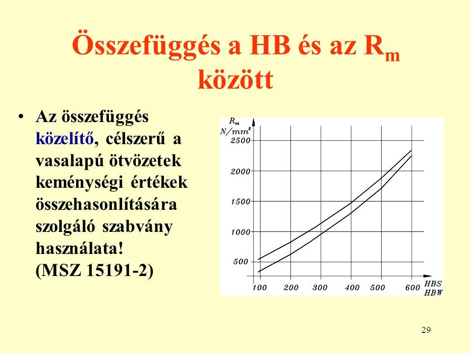 29 Összefüggés a HB és az R m között Az összefüggés közelítő, célszerű a vasalapú ötvözetek keménységi értékek összehasonlítására szolgáló szabvány ha