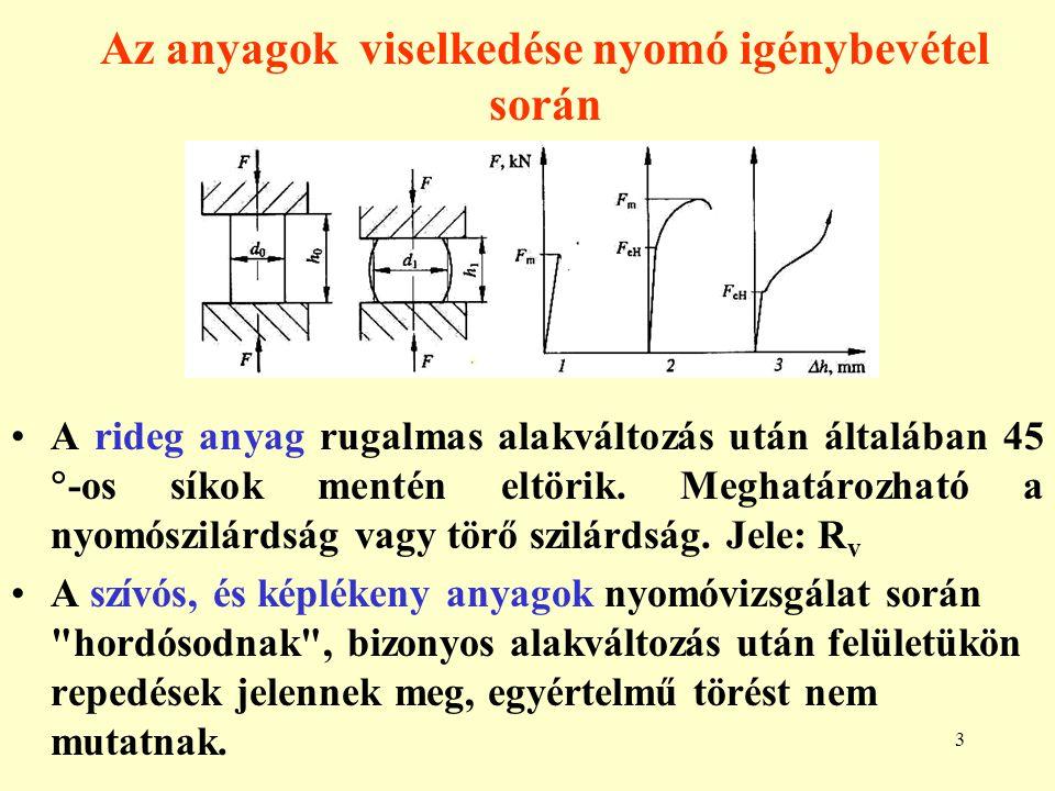 3 Az anyagok viselkedése nyomó igénybevétel során A rideg anyag rugalmas alakváltozás után általában 45  -os síkok mentén eltörik. Meghatározható a n