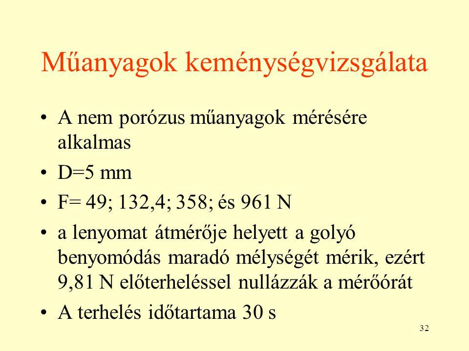 32 Műanyagok keménységvizsgálata A nem porózus műanyagok mérésére alkalmas D=5 mm F= 49; 132,4; 358; és 961 N a lenyomat átmérője helyett a golyó beny