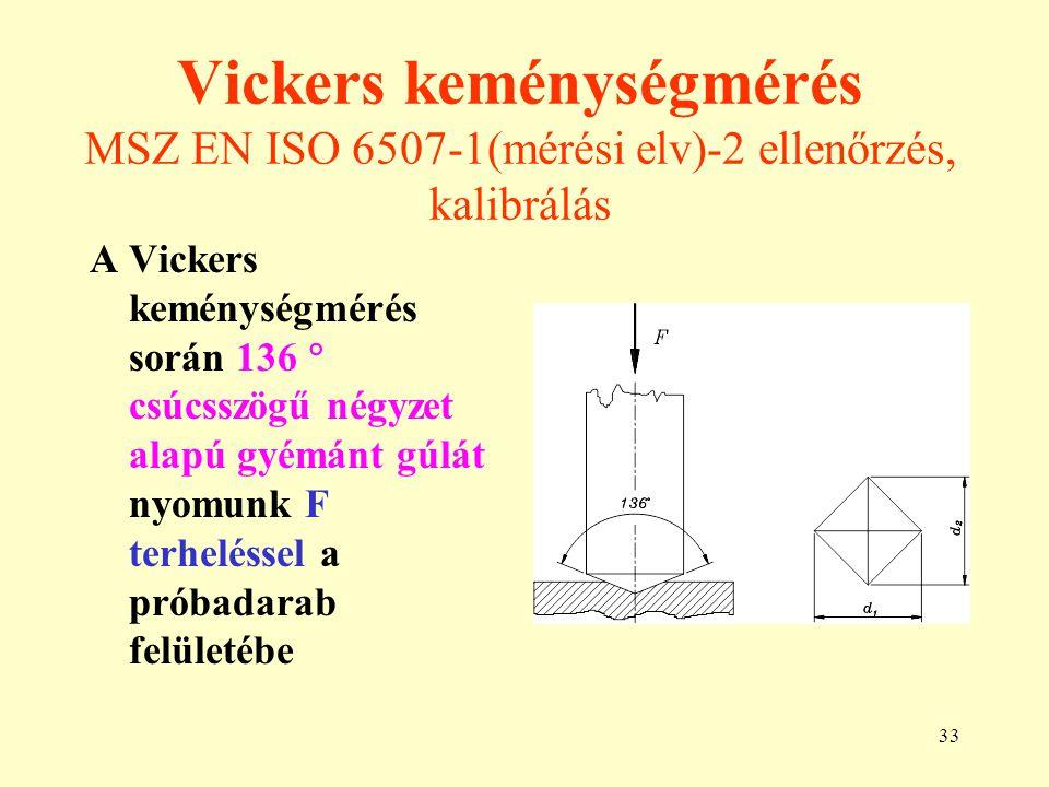 33 Vickers keménységmérés MSZ EN ISO 6507-1(mérési elv)-2 ellenőrzés, kalibrálás A Vickers keménységmérés során 136  csúcsszögű négyzet alapú gyémánt