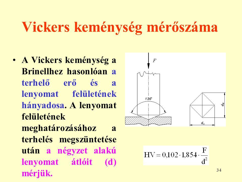 34 Vickers keménység mérőszáma A Vickers keménység a Brinellhez hasonlóan a terhelő erő és a lenyomat felületének hányadosa. A lenyomat felületének me