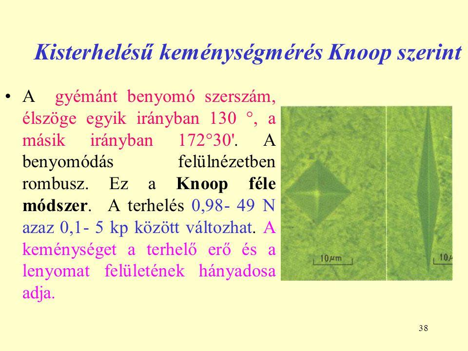 38 Kisterhelésű keménységmérés Knoop szerint A gyémánt benyomó szerszám, élszöge egyik irányban 130 , a másik irányban 172  30'. A benyomódás felüln
