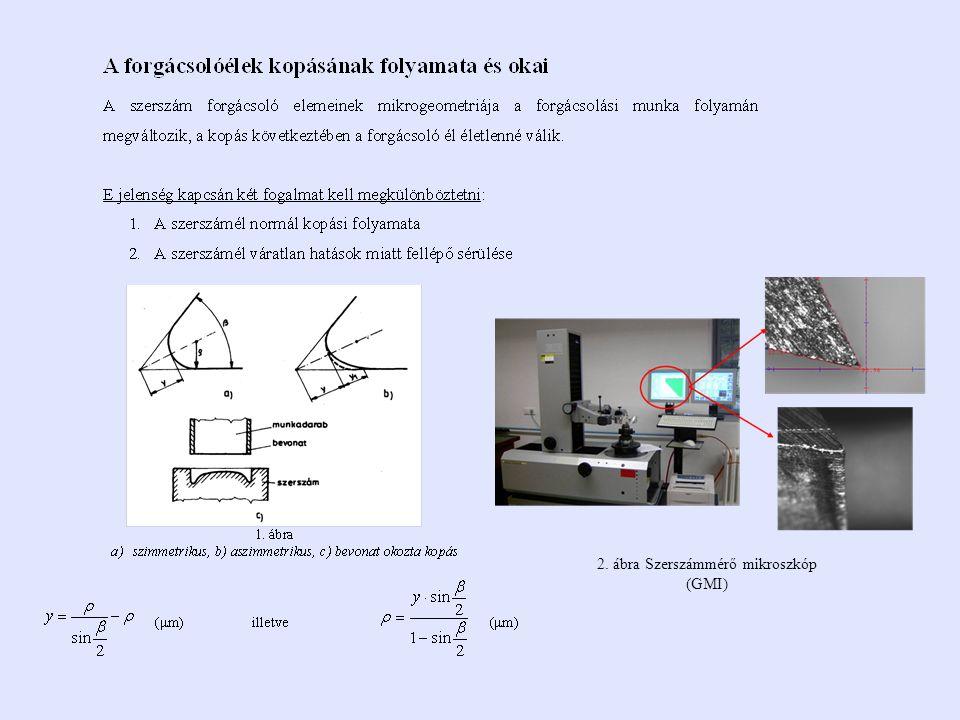 2. ábra Szerszámmérő mikroszkóp (GMI)