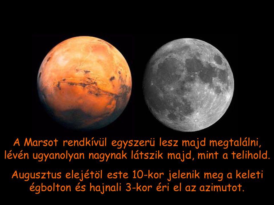 Szabad szemmel nézve a Mars ugyanakkorának látszik majd, mint a telihold!