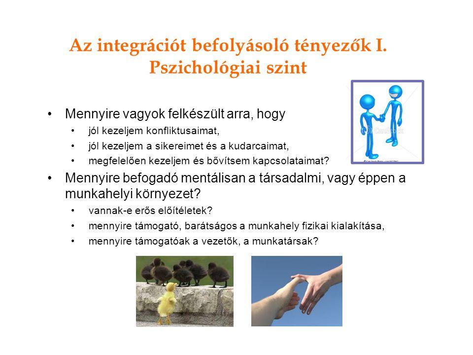 Az integrációt befolyásoló tényezők I. Pszichológiai szint Mennyire vagyok felkészült arra, hogy jól kezeljem konfliktusaimat, jól kezeljem a sikereim
