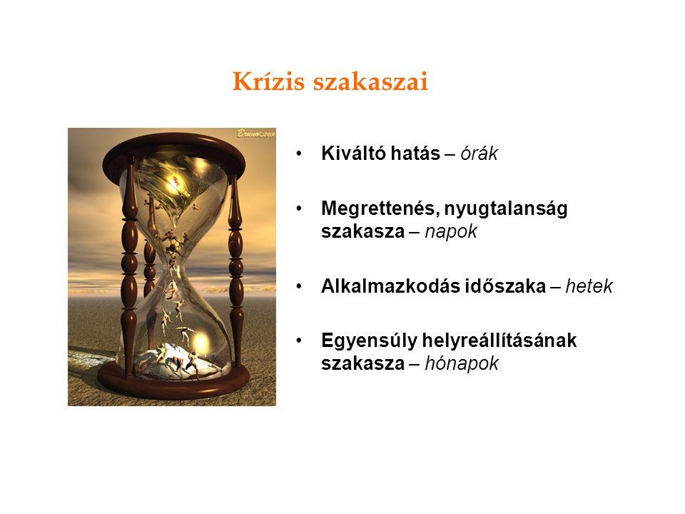 Kiváltó hatás – órák Megrettenés, nyugtalanság szakasza – napok Alkalmazkodás időszaka – hetek Egyensúly helyreállításának szakasza – hónapok Krízis szakaszai