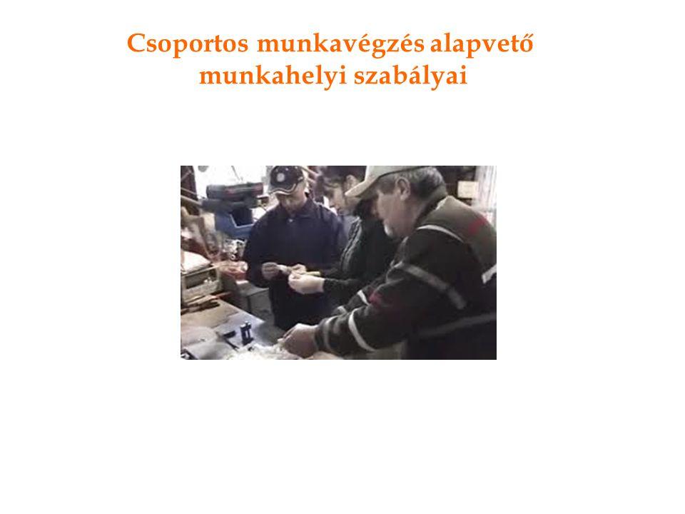 Csoportos munkavégzés alapvető munkahelyi szabályai