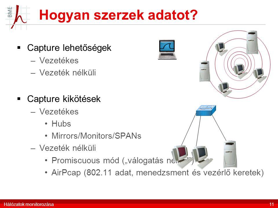 Hogyan szerzek adatot?  Capture lehetőségek –Vezetékes –Vezeték nélküli  Capture kikötések –Vezetékes Hubs Mirrors/Monitors/SPANs –Vezeték nélküli P