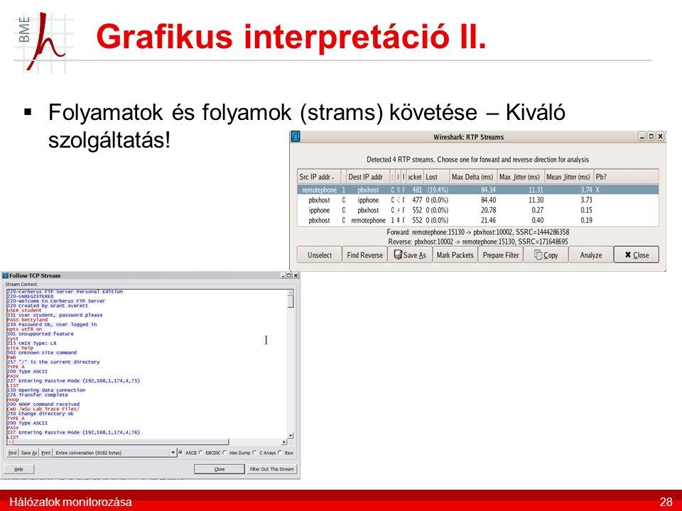 Grafikus interpretáció II. Hálózatok monitorozása28  Folyamatok és folyamok (strams) követése – Kiváló szolgáltatás!