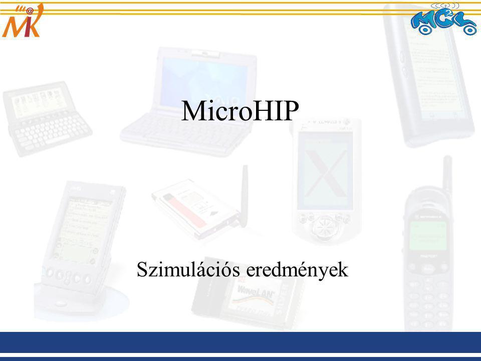 MicroHIP Szimulációs eredmények